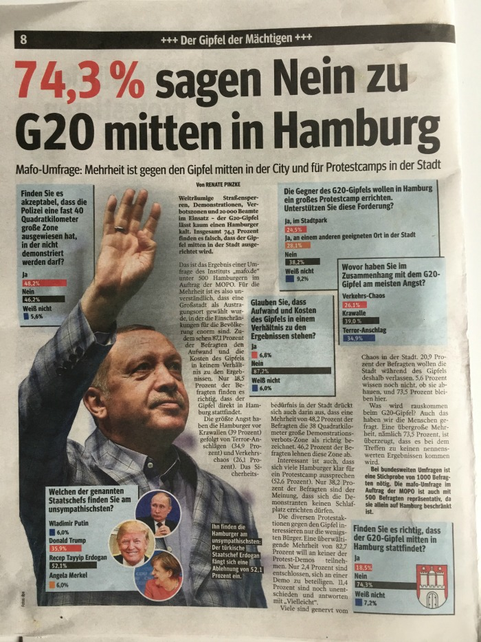 g20 Umfrage Mopo Donnerstag